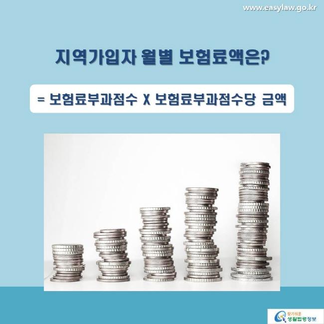 지역가입자 월별 보험료액은? = 보험료부과점수 X 보험료부과점수당 금액